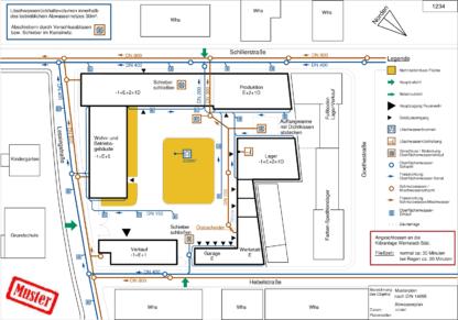 Die Software Fluchtplan 2020 ermöglicht die Erstellung von Feuerwehrplänen gem. DIN 14095