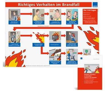 """Produktbild Aushang/Poster """"Richtiges Verhalten im Brandfall"""""""