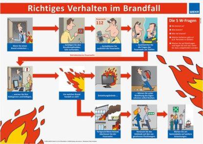 """Produktbild Aushang/Poster""""Richtiges Verhalten im Brandfall"""""""