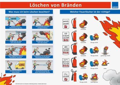 """Produktbild der Rückseite """"Löschen von Bränden"""""""